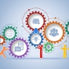 Innovation Cloud Blog | Maximize employees engagement...